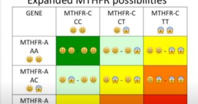 Basi Genetiche e predisposizione della risposta immune alle vaccinazioni